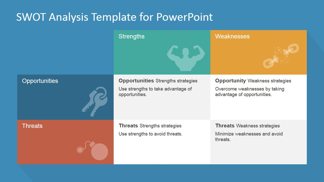 swot matrix powerpoint template slidemodel