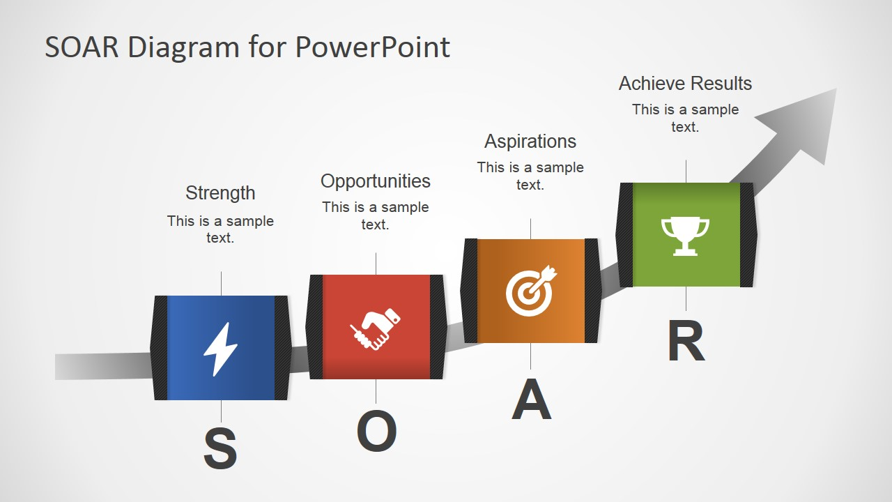SOAR Diagram Template For PowerPoint SlideModel
