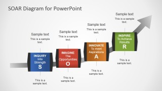 PowerPoint Template for SOAR Diagram
