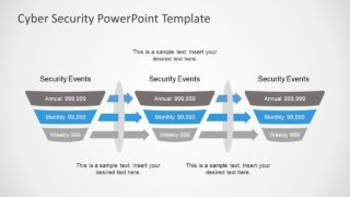 Template of Cyber Security Events