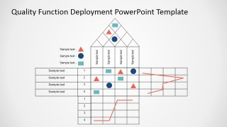PowerPoint Quality Function Deployment 4x4 Matrix