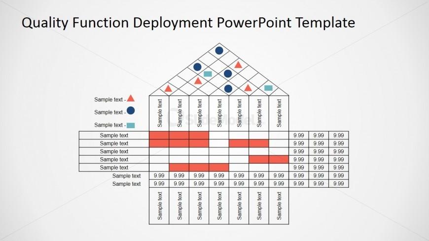 PowerPoint Matrix HOQ for QFD