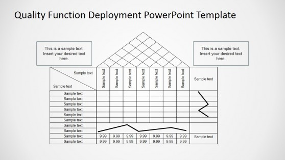 House Of Quality Powerpoint Template