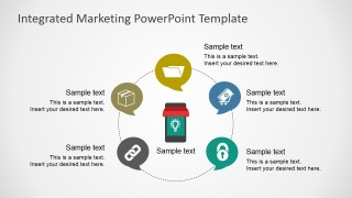 PowerPoint Cycle of Integrated Marketing Communications