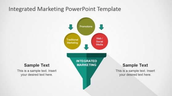 Marketing Funnel for Integrated Communications