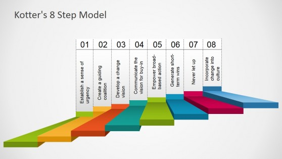 Model Template Staircase Style