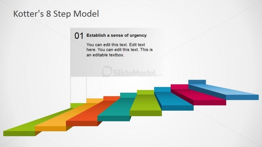 8 Step Kotters Model of Change