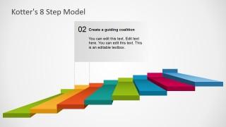 Slide of Building Team in Kotter's Model