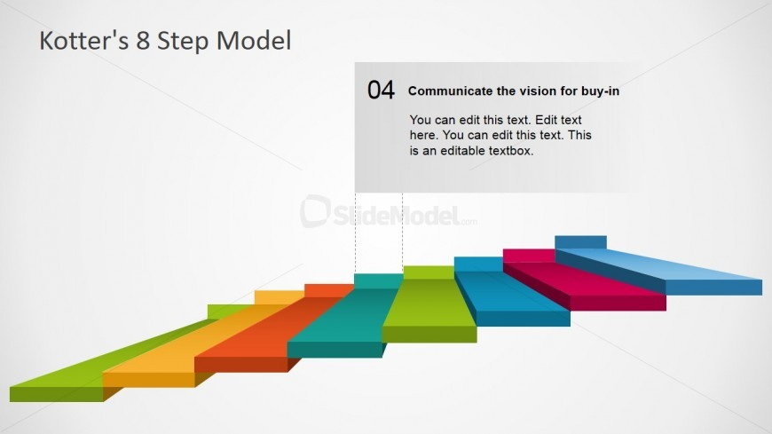Template of Vision Stage in Kotter's Model