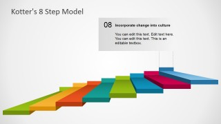 Stage Changing Embed in Organization Culture