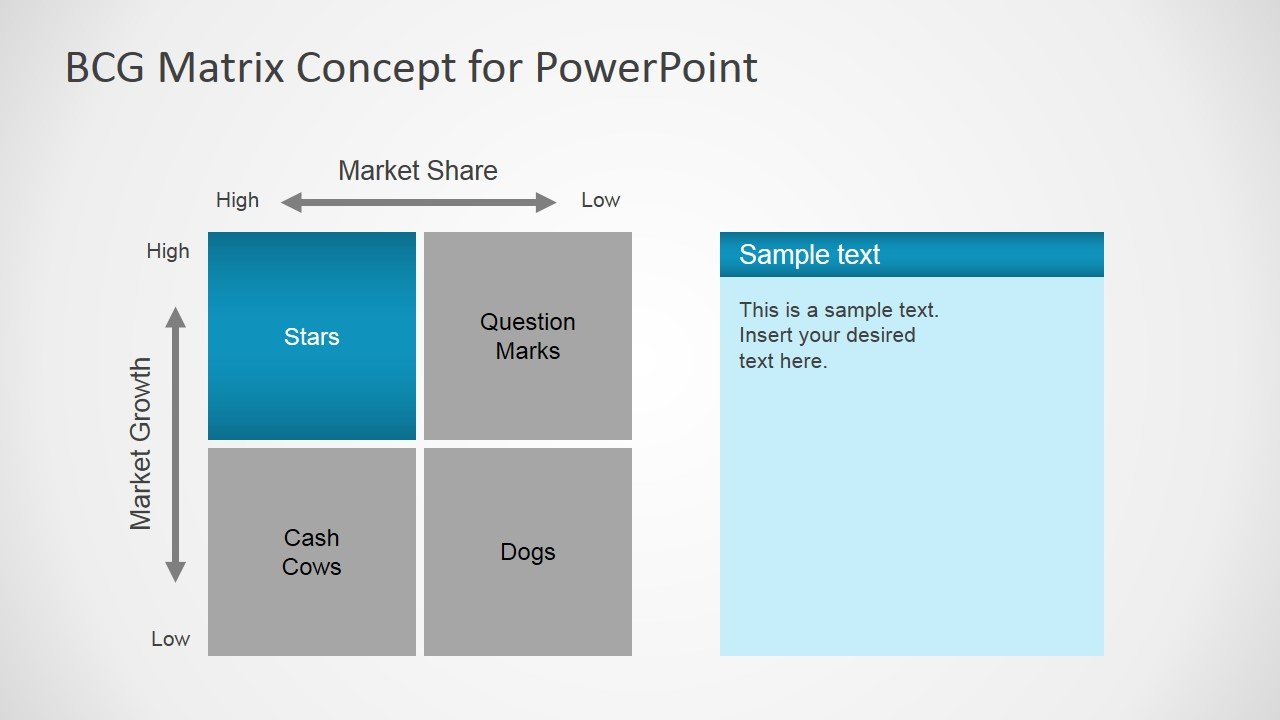 bcg matrix concept for powerpoint slidemodel