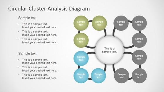 7061-01-circular-cluster-analysis-3