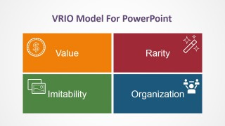 PowerPoint VRIO Matrix Slide