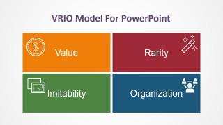 PowerPoint VRIO Matrix Slide