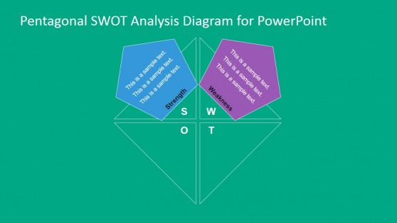 Weakness Description SWOT Analysis Slide