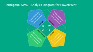 PowerPoint Pentagonal Diagram Shapes SWOT Analysis