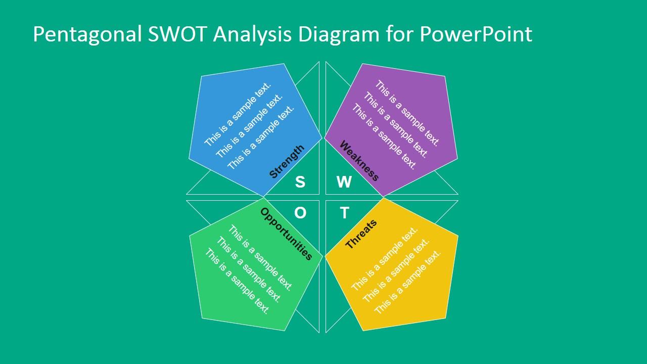 PowerPoint Pentagonal Diagram Shapes SWOT Analysis