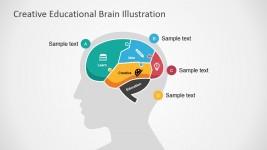 Brain Head Illustration for PowerPoint