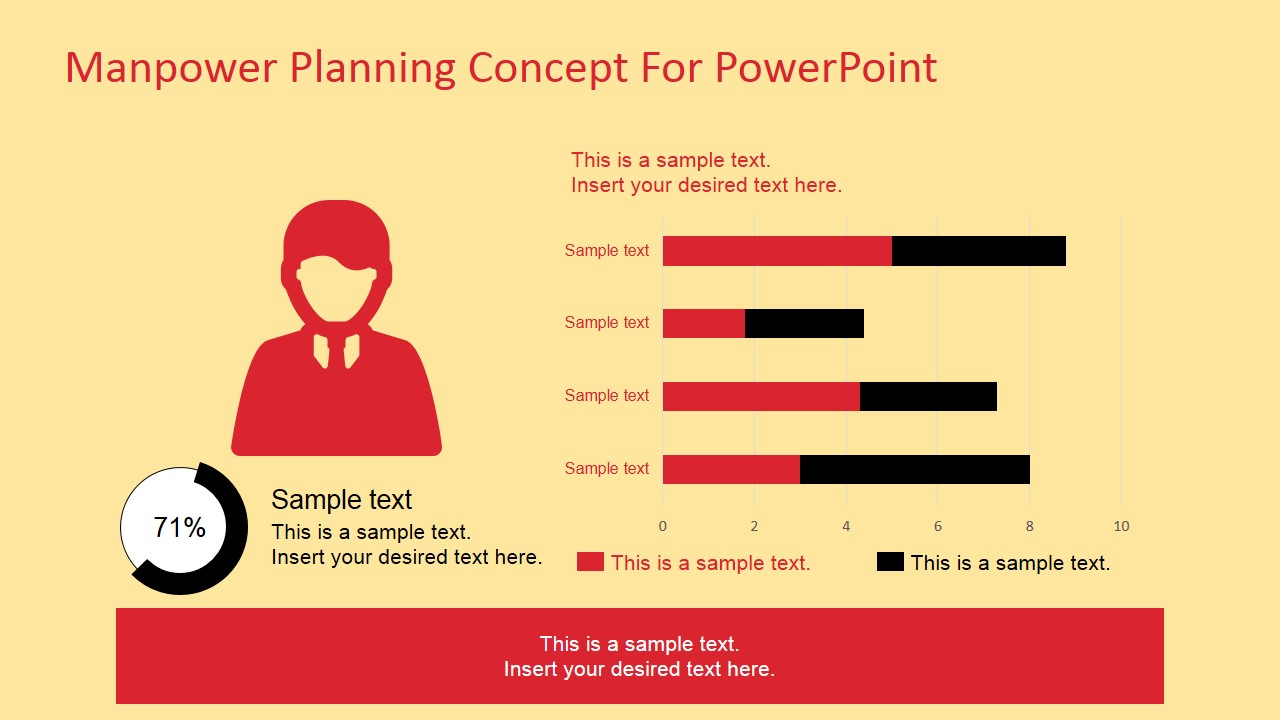 Manpower planning. Ppt video online download.