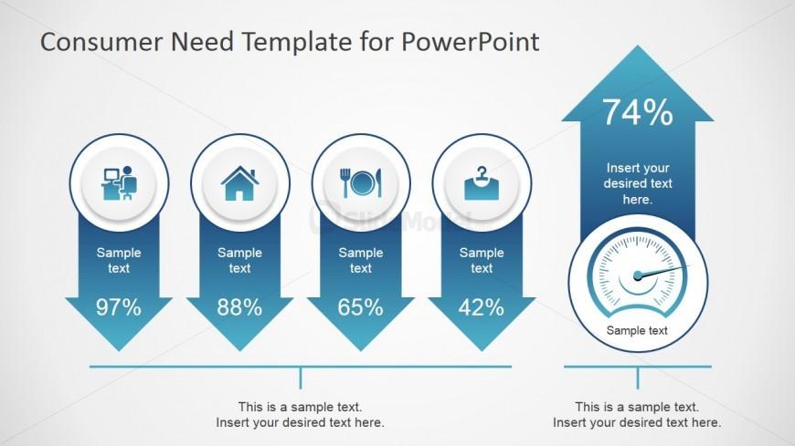 Consumer Needs PPT Template - SlideModel