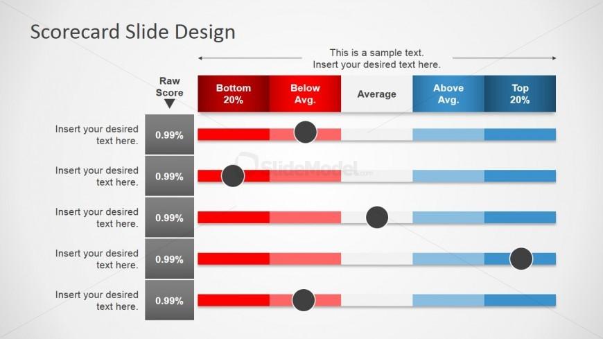 PowerPoint Editable Scorecard Table