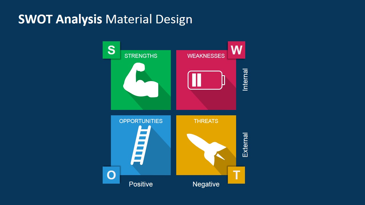 Swot analysis powerpoint template with material design swot analysis powerpoint template material design toneelgroepblik Choice Image