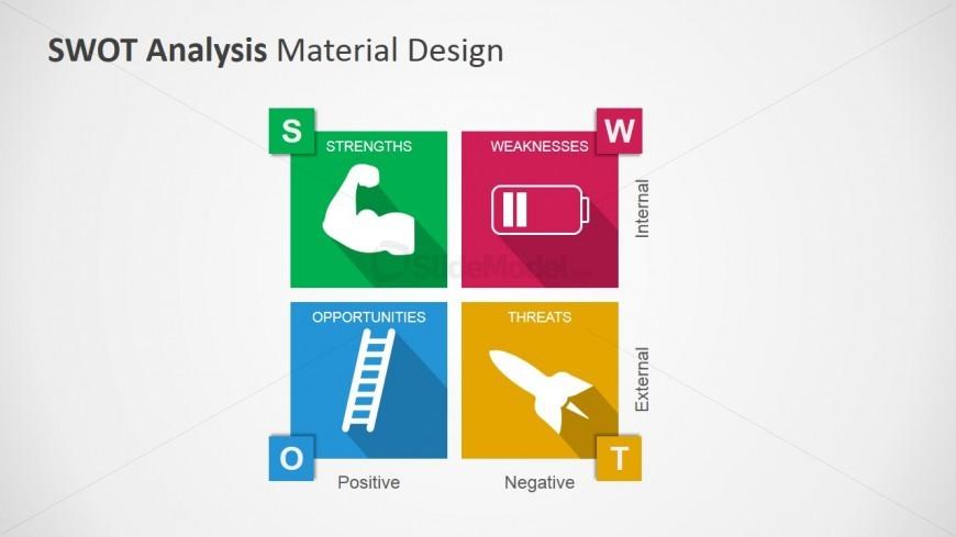 Gray SWOT Slide Design for PowerPoint