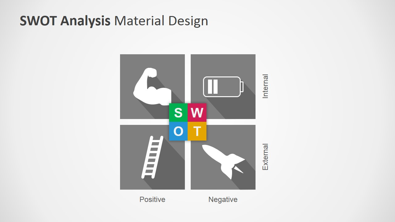 swot analysis powerpoint template with material design