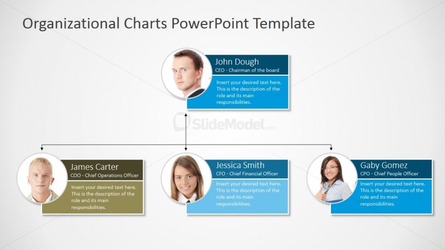 Organizational chart with photo placeholders slidemodel for Power point org chart template