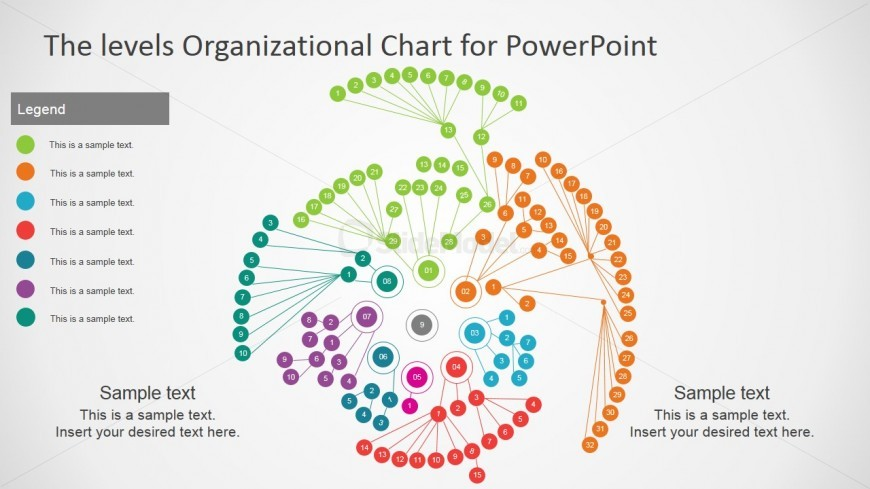 power point org chart template - circular organizational chart template for powerpoint