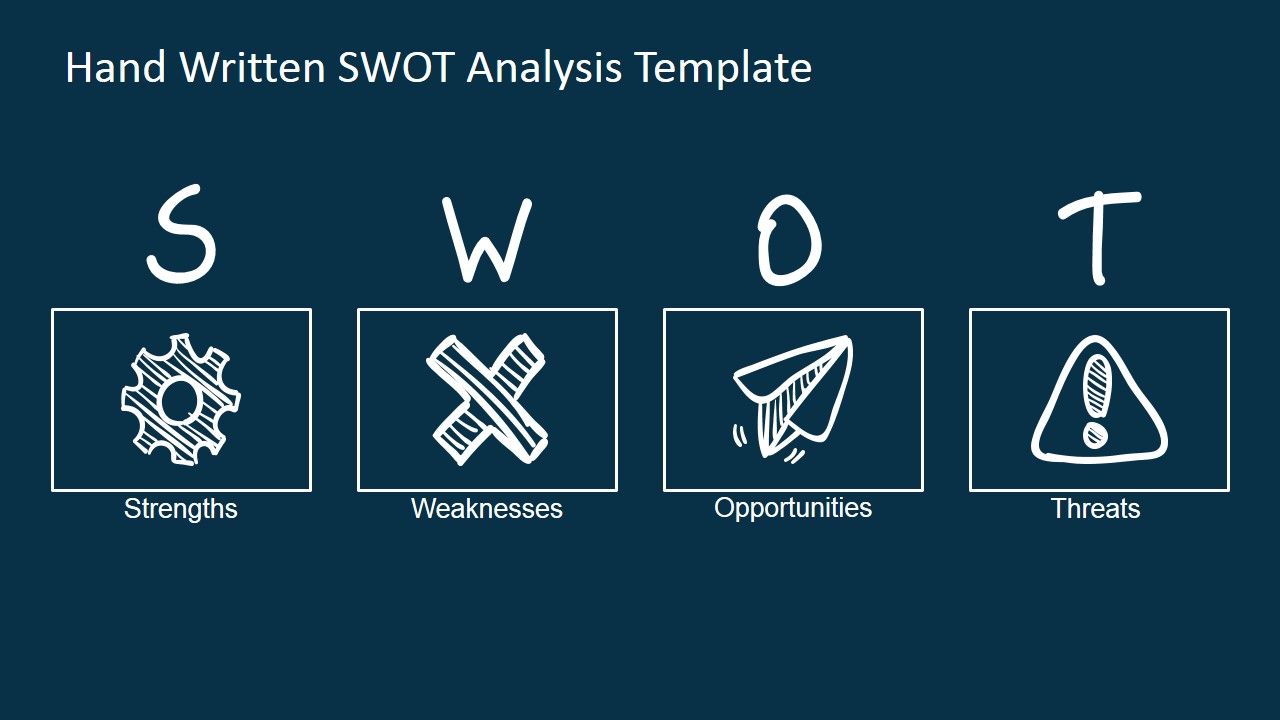 Swot Analysis Handwritten Shapes For Powerpoint Slidemodel