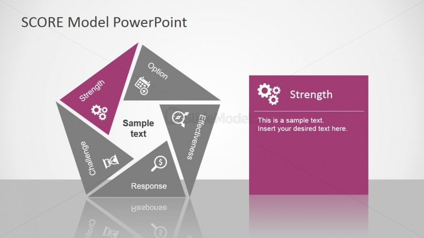 PowerPoint SCORE Diagram Strengths Highlight