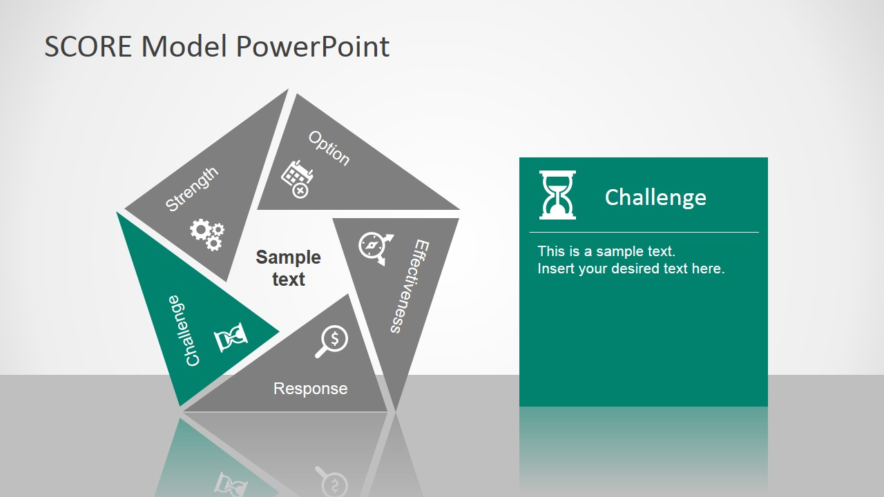 Score Model Powerpoint Template Slidemodel