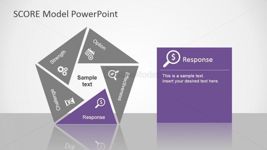 PowerPoint Template Response Factor SCORE Analysis