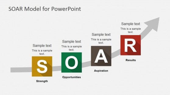 Flat SOAR Arrow Diagram for PowerPoint