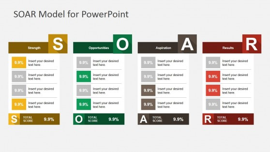 SOAR Scorecard Design for PowerPoint