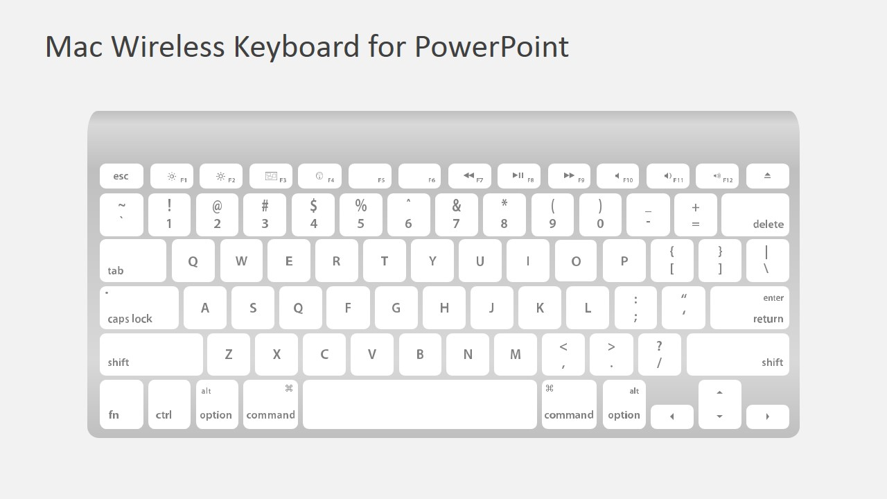 mac wireless keyboard shapes for powerpoint
