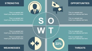 SWOT Template for PowerPoint Retro Style