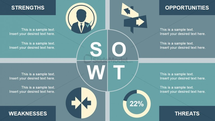 Swot Analysis Template Retro  Slidemodel