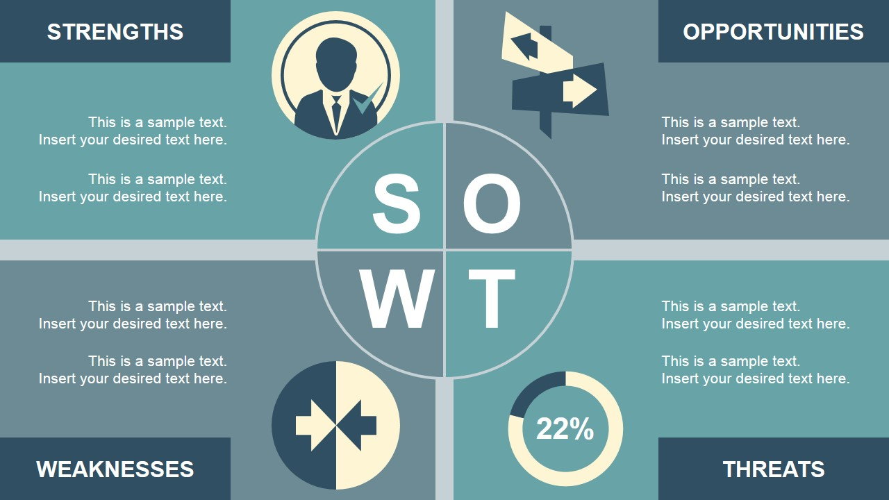 SWOT PowerPoint Diagrams and Templates – Swot Template Free