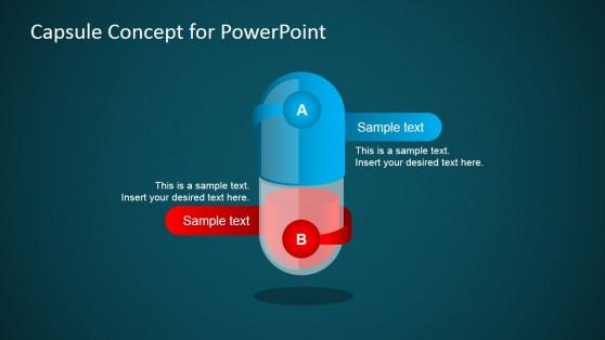 Capsule A or B Comparison Slide