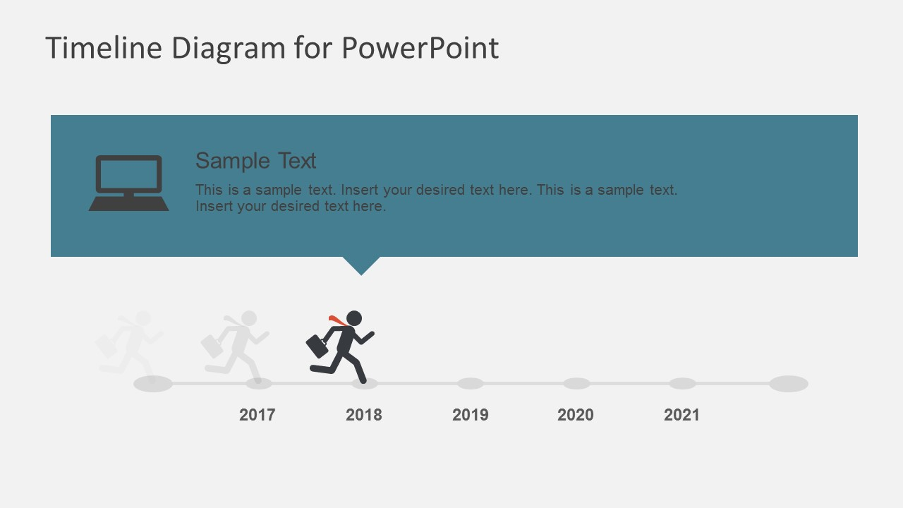 Annual Timeline Report For Business PowerPoint