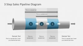 3 Step Sales Pipeline Diagram