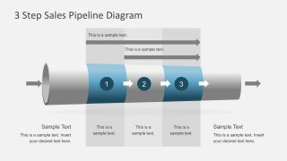 3 Step Sales Pipeline Diagram for PowerPoint