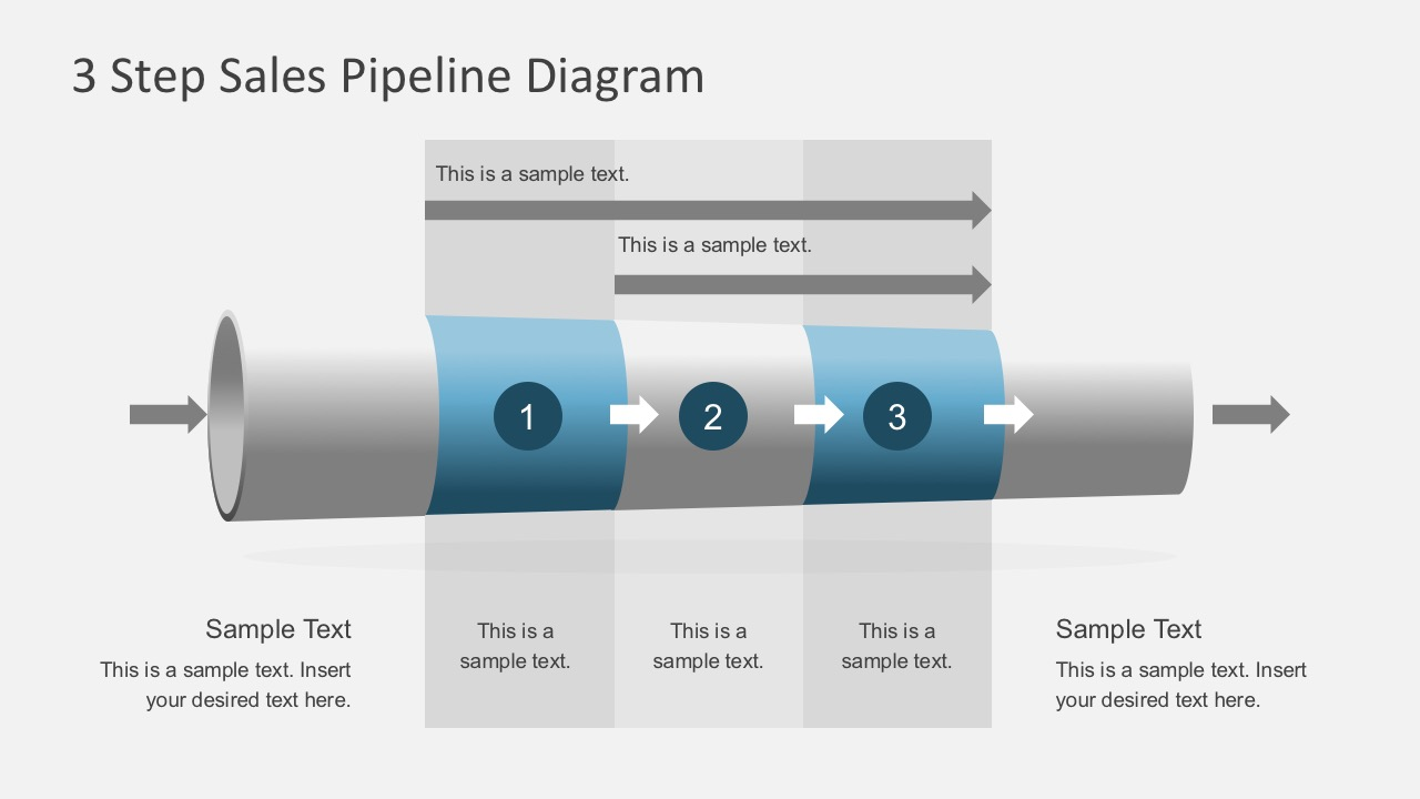 3D Sales Pipeline Diagram