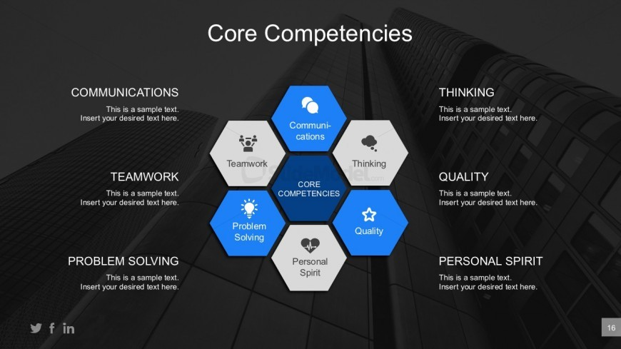 Business Core Competencies Editable Powerpoint Diagram