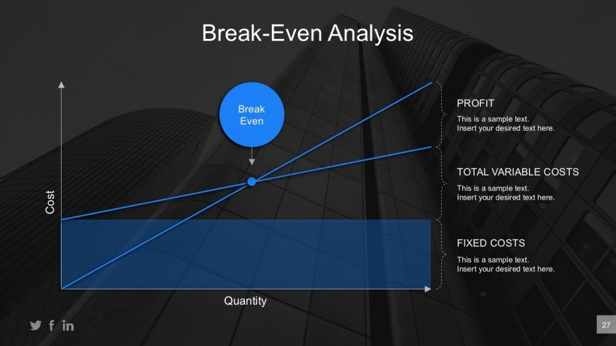 Break Even Analysis PowerPoint Business Templates