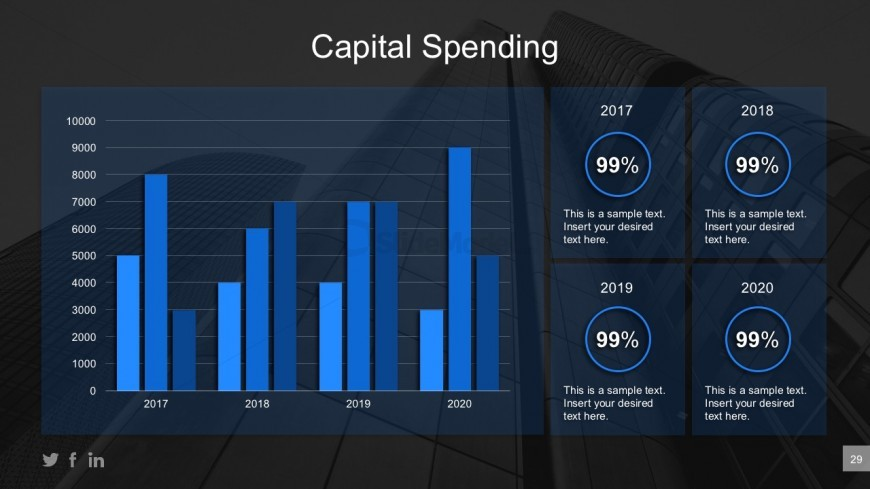 Capital Spending Forecast Professional PowerPoint Design