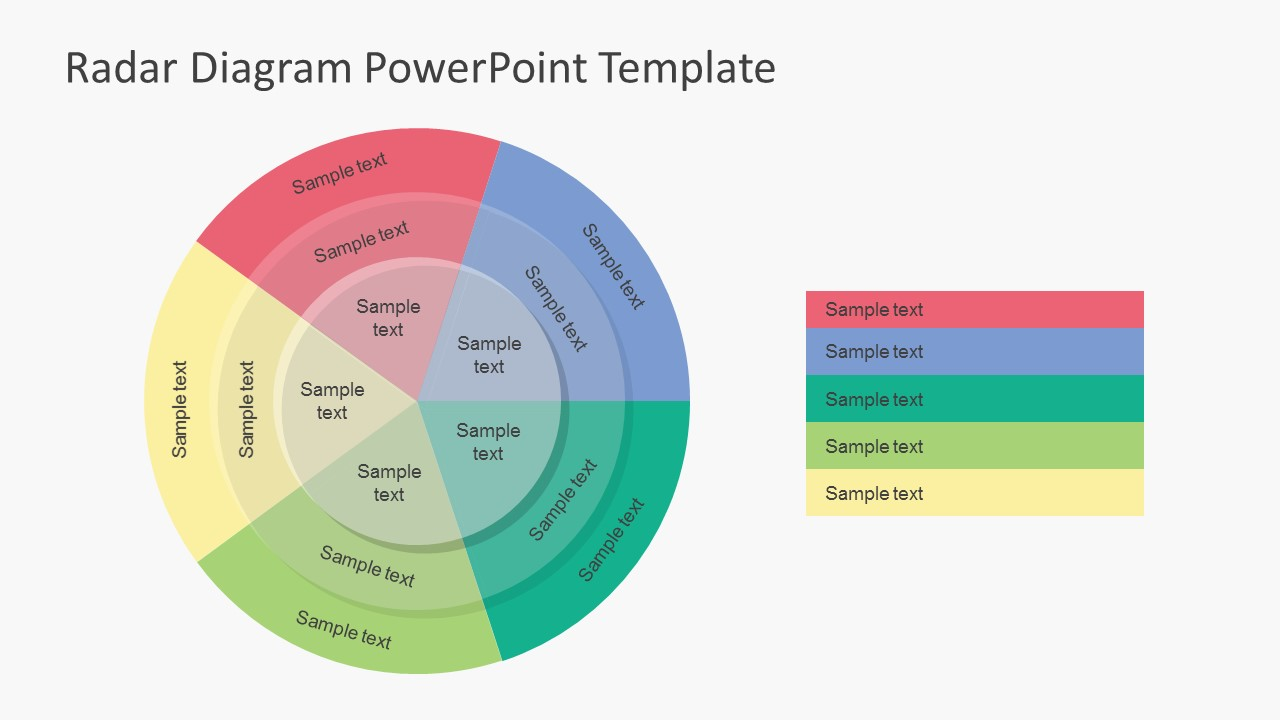 3 concentric circles diagram powerpoint templates - slidemodel, Modern powerpoint