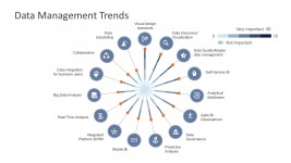 Emerging Trends In Data Management With PowerPoint Icons